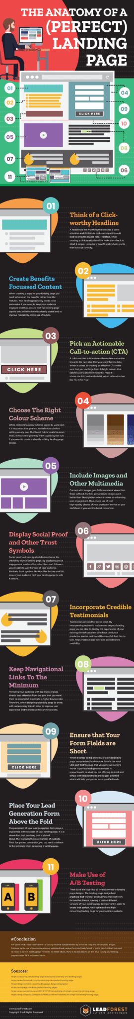 The Anatomy Of A (Perfect) WEBSITE LANDING PAGE [Infographic ...