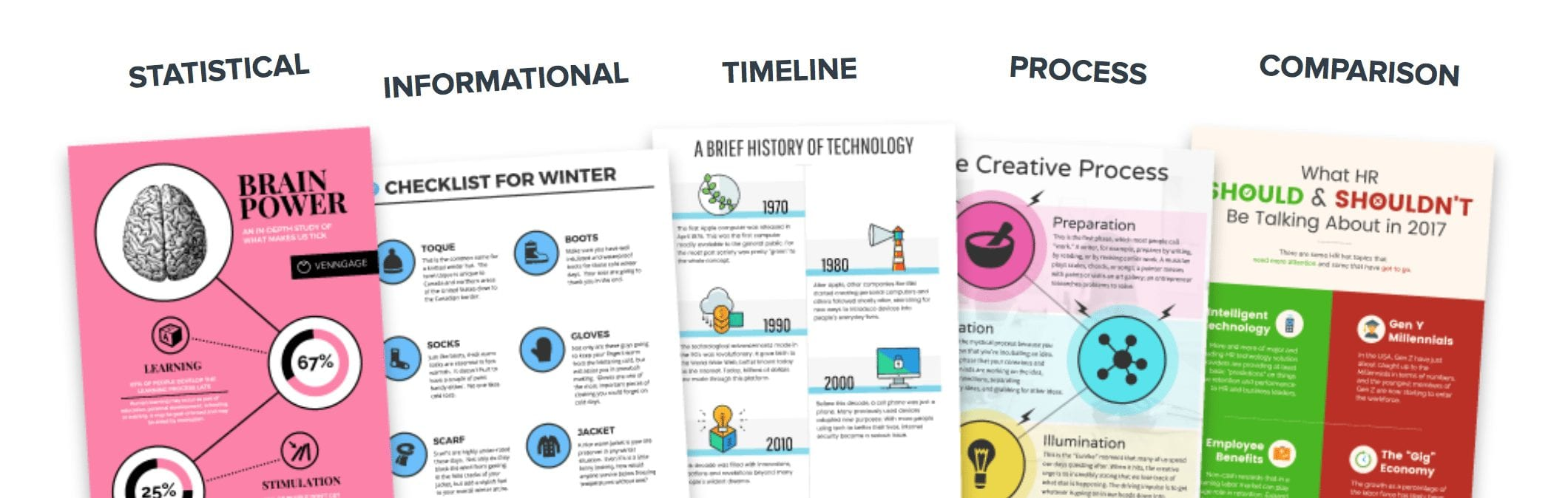 The 5 basic types of infographic