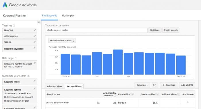 Use AdWords to find better keywords