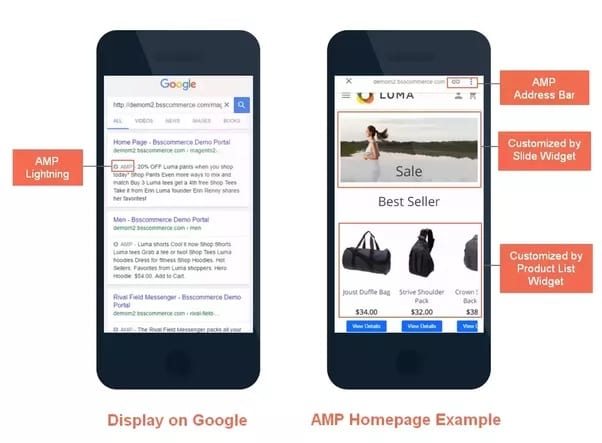 AMP on google and the layout of AMP