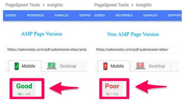 AMP pages load faster