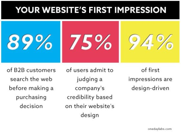 website-design-best-practices-9